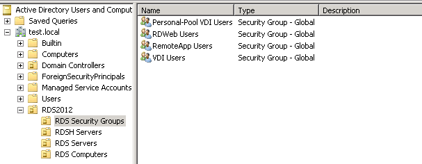 RDS 2012 Security Groups