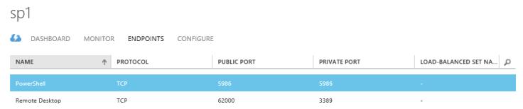 Web Server End Points
