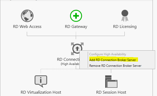 Add remote desktop connection broker