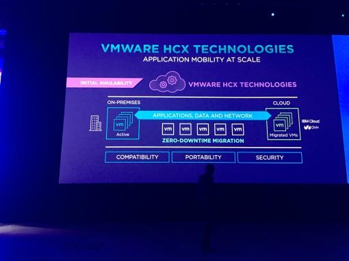 VMware HCX Technologies
