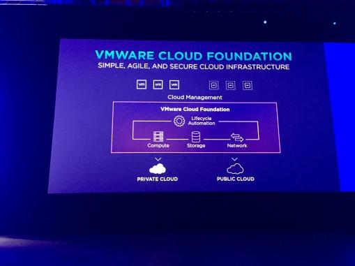 VMware Cloud Foundation
